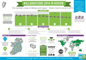 Allaboutjobs_yearinreview_infographic